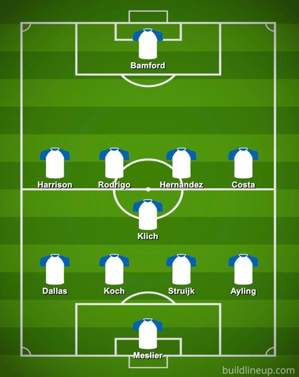 Leeds United news: Predicted starting XI v Aston Villa